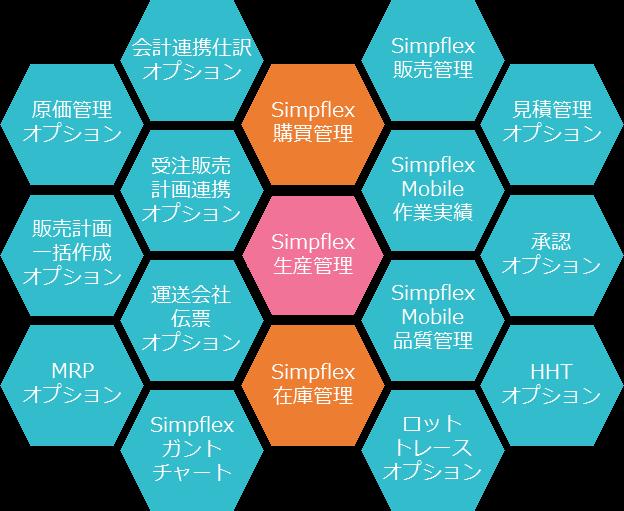 Simpflexシリーズ